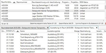 Zusatzangaben im BIM bei einem IT-Verteilerschrank